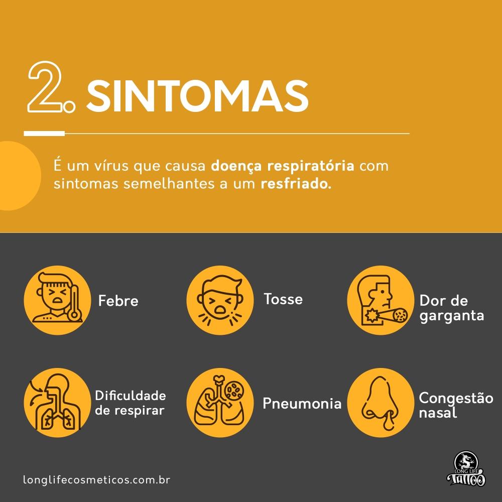 Corona virus - sintomas